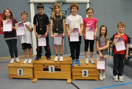 Minimeisterschaften 2012