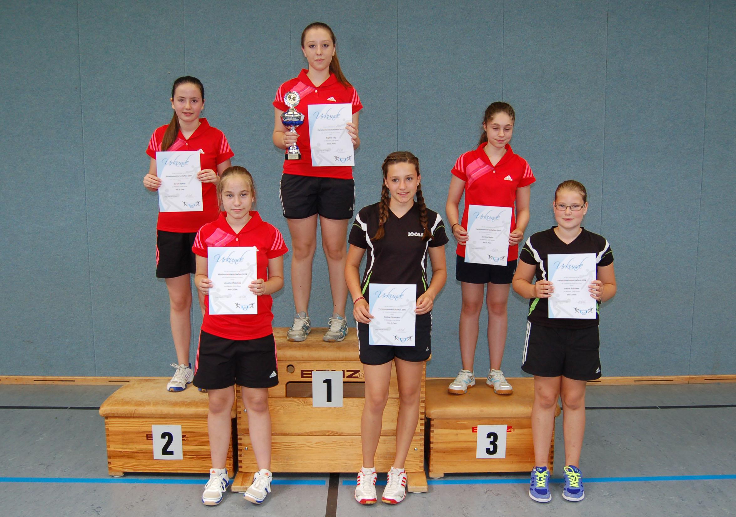 Vereinsmeisterschaft 2014 Mädchen U15