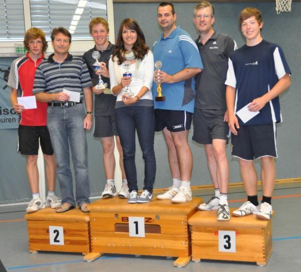 Vereinsmeister 2010