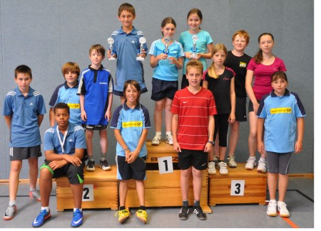 Vereinsmeister 2011