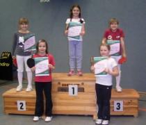 Minimeisterinnen 2008