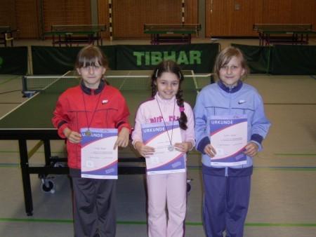 Mädchen-Minimeister 2008