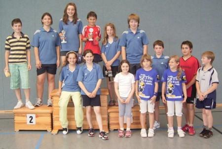 Jugend-Vereinsmeisterschaften 2009